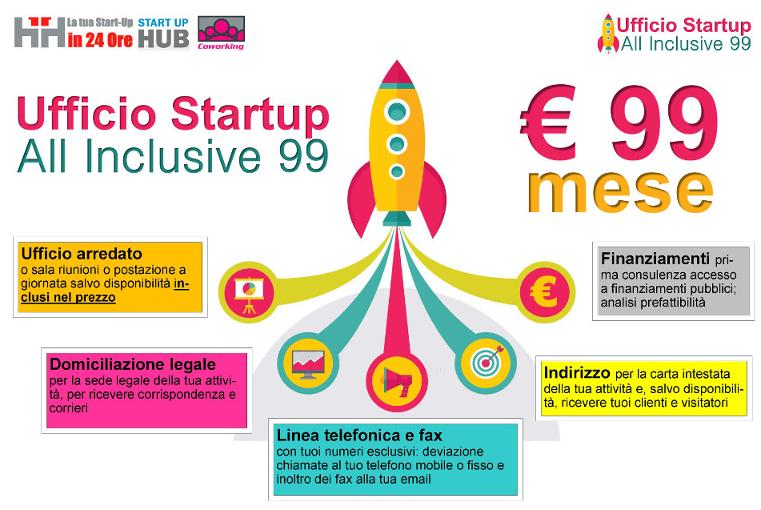 Ufficio Startup All Inclusive € 99 mese